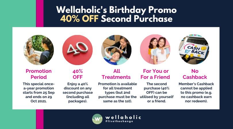 Anniversary Promo Infographics