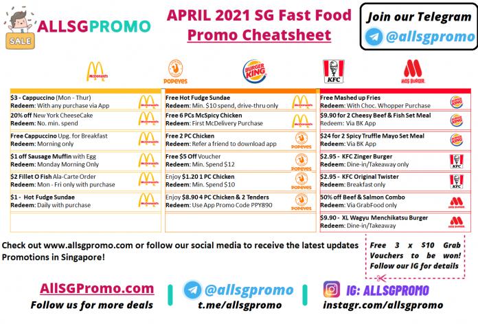 April 2021 Fast Food Promo codev2