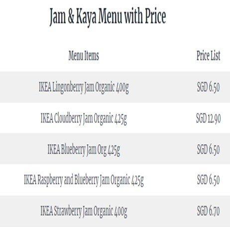 Ikea SG JamKayaMenu