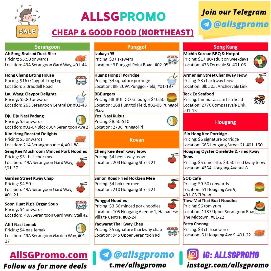 cheap and good food cheatsheet northeast