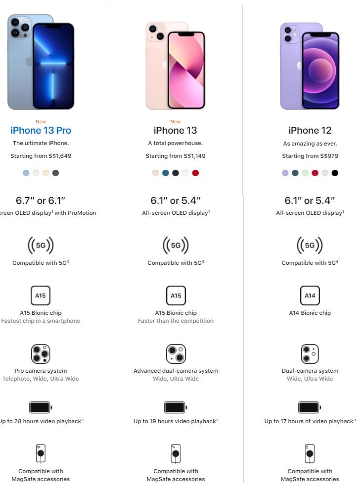 iphone vs iphone comparison