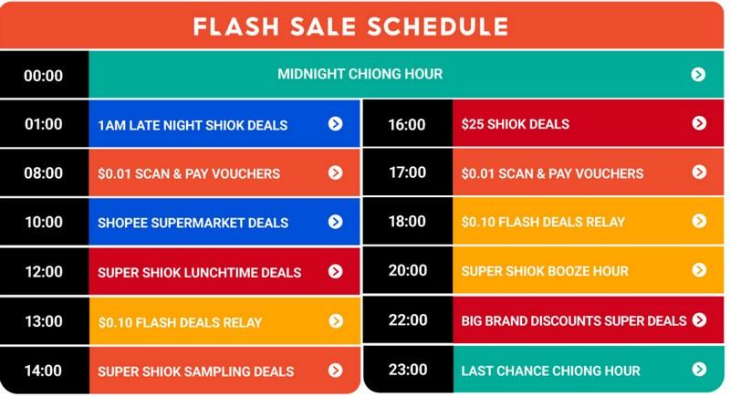 shopee flash sale timing