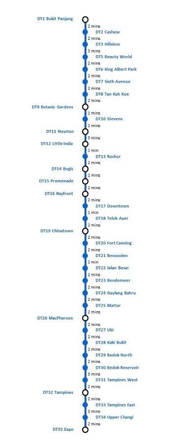 singapore mrt map travel time dtl