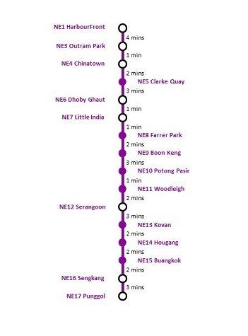 singapore mrt map travel time nel