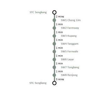 singapore mrt map travel time sengkang