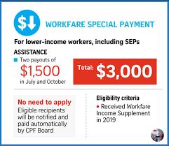 workfare special payment